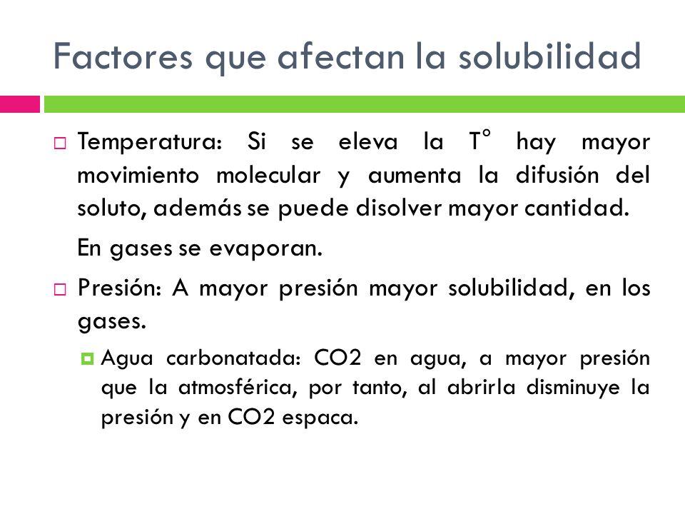 Factores que afectan la solubilidad Temperatura: Si se eleva la T° hay mayor movimiento molecular y aumenta la difusión del soluto, además se puede disolver mayor cantidad.