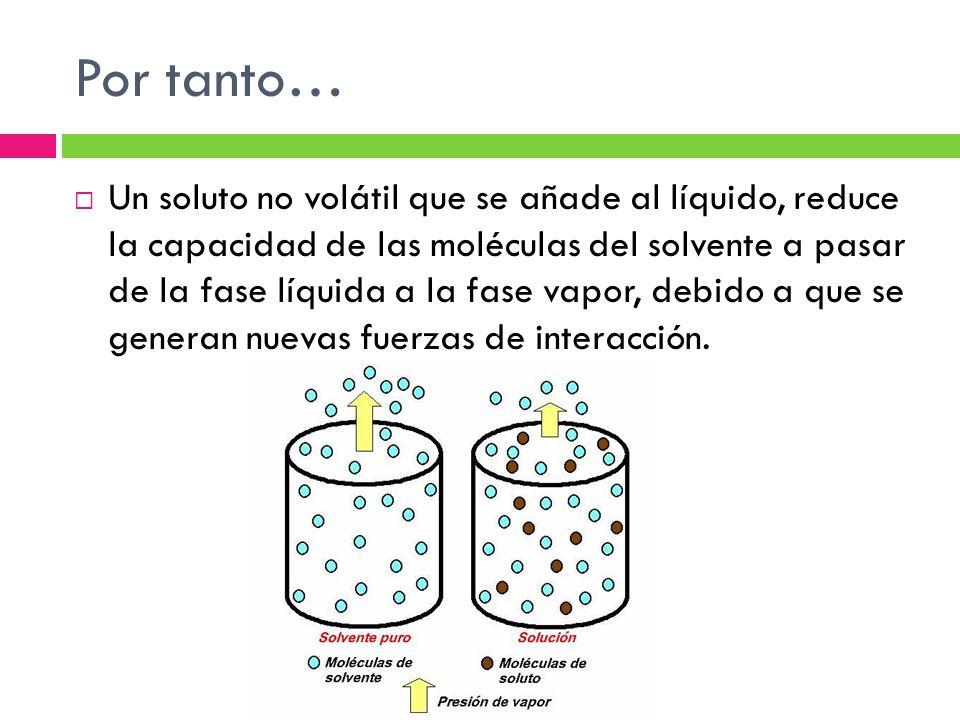 Por tanto… Un soluto no volátil que se añade al líquido, reduce la capacidad de las moléculas del solvente a pasar de la fase líquida a la fase vapor, debido a que se generan nuevas fuerzas de interacción.