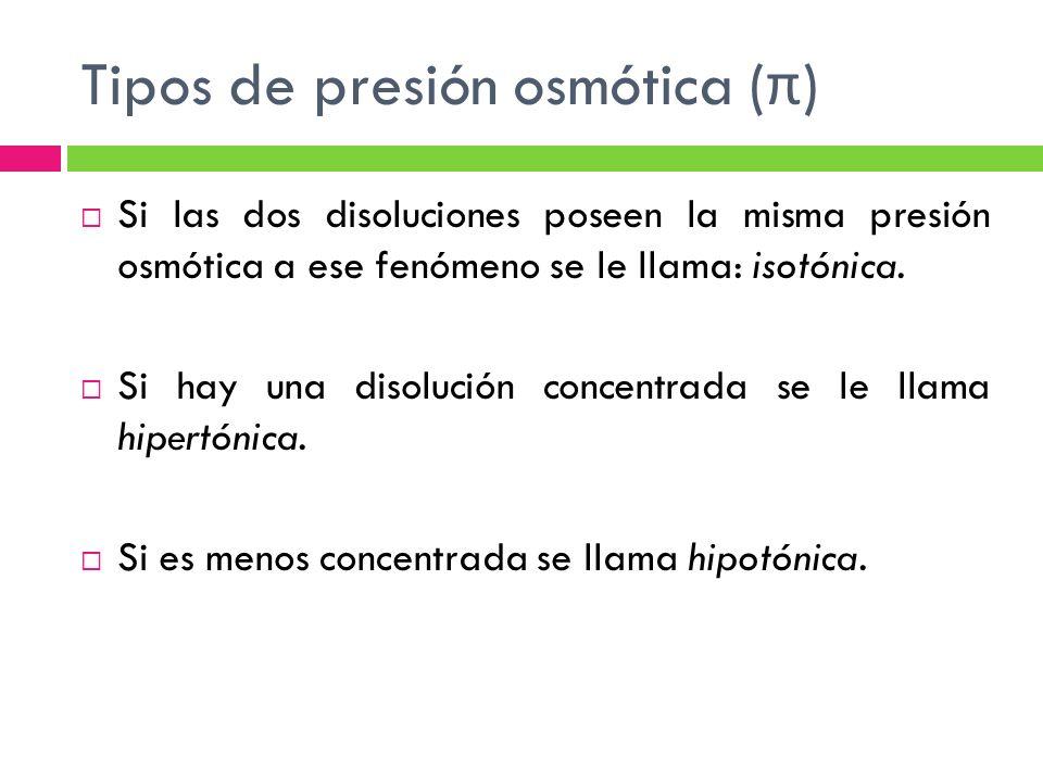 Tipos de presión osmótica ( π ) Si las dos disoluciones poseen la misma presión osmótica a ese fenómeno se le llama: isotónica.