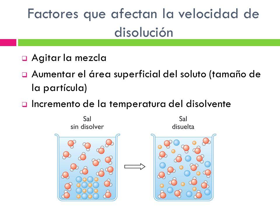 Factores que afectan la velocidad de disolución Agitar la mezcla Aumentar el área superficial del soluto (tamaño de la partícula) Incremento de la temperatura del disolvente