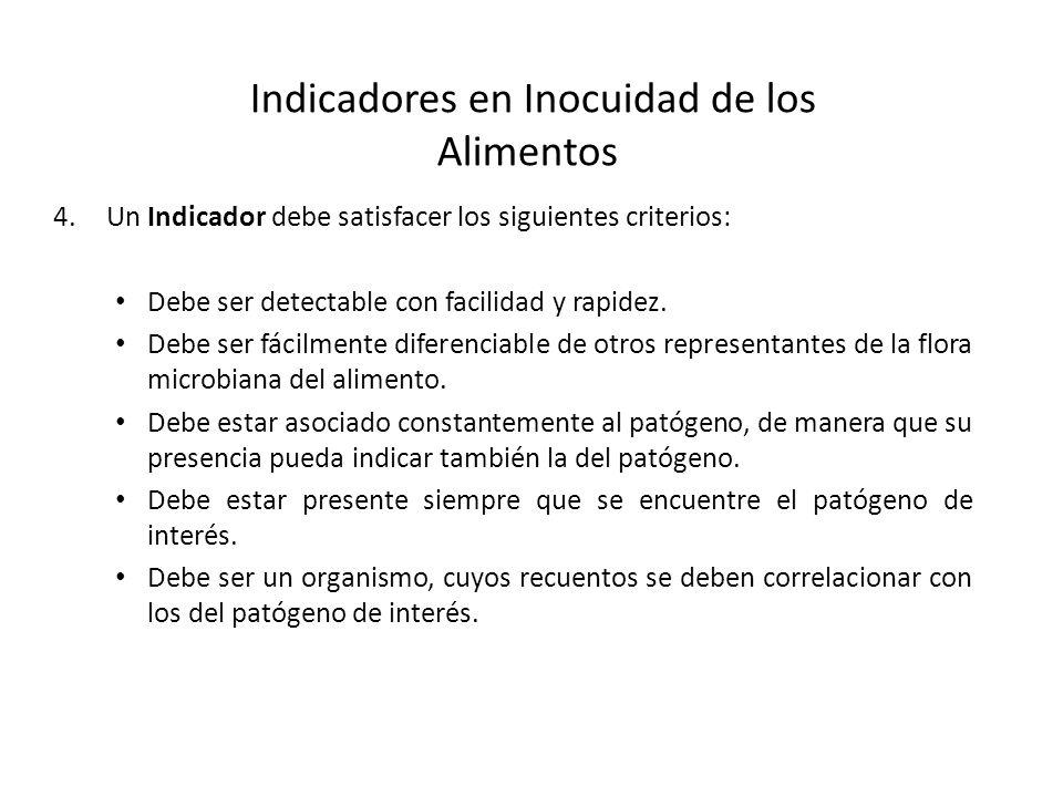 Parámetros Plan de muestreoLímite por gramo CategoríaClasencmM RAM235210 6 10 7 Mohos2 (era 5)35210 4 10 5 C.perfringens535210 2 10 3 E.
