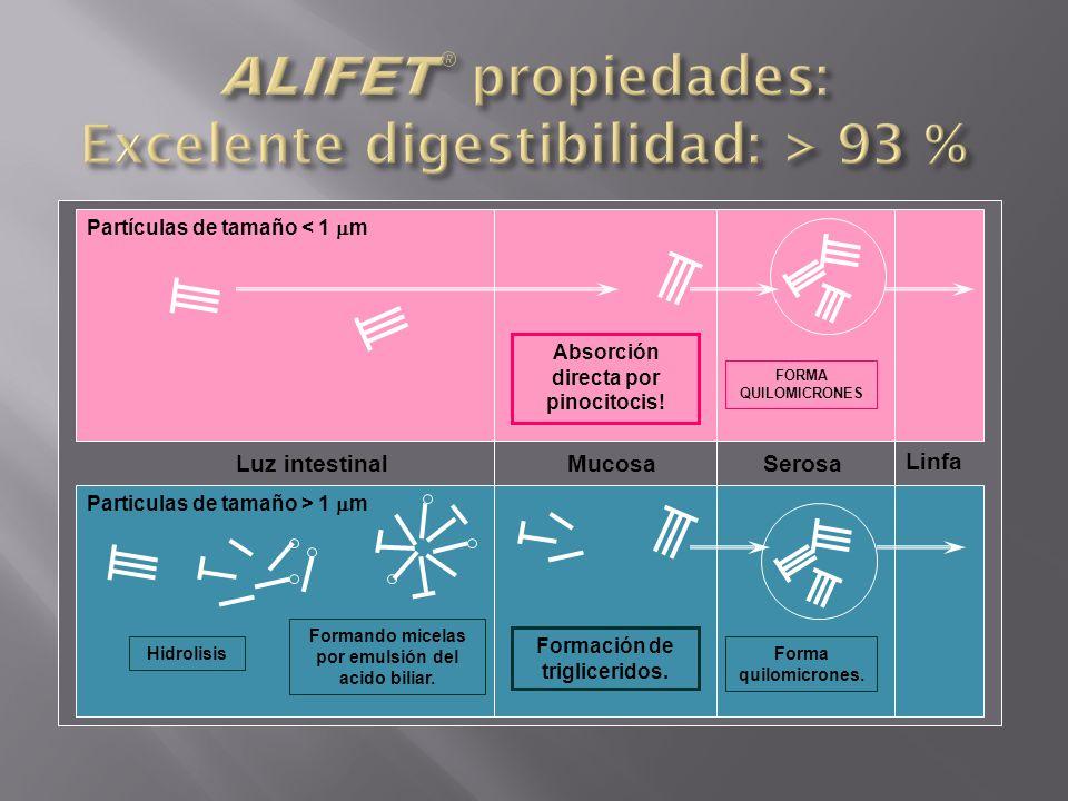 ALIFET ® propiedades Efectividad fisiológica.
