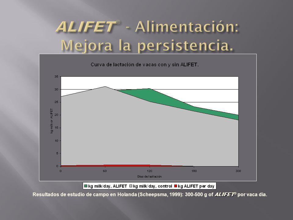 ALIFET ® Resultados de estudio de campo en Holanda (Scheepsma, 1999): 300-500 g of ALIFET ® por vaca día.