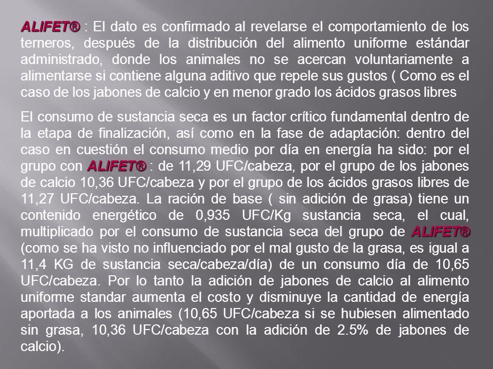 ALIFET® ALIFET® : El dato es confirmado al revelarse el comportamiento de los terneros, después de la distribución del alimento uniforme estándar admi