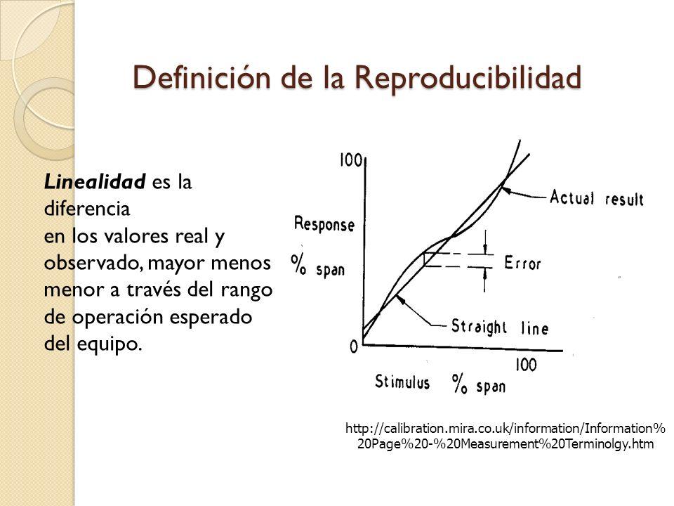 Definición de la Reproducibilidad http://calibration.mira.co.uk/information/Information% 20Page%20-%20Measurement%20Terminolgy.htm Linealidad es la diferencia en los valores real y observado, mayor menos menor a través del rango de operación esperado del equipo.