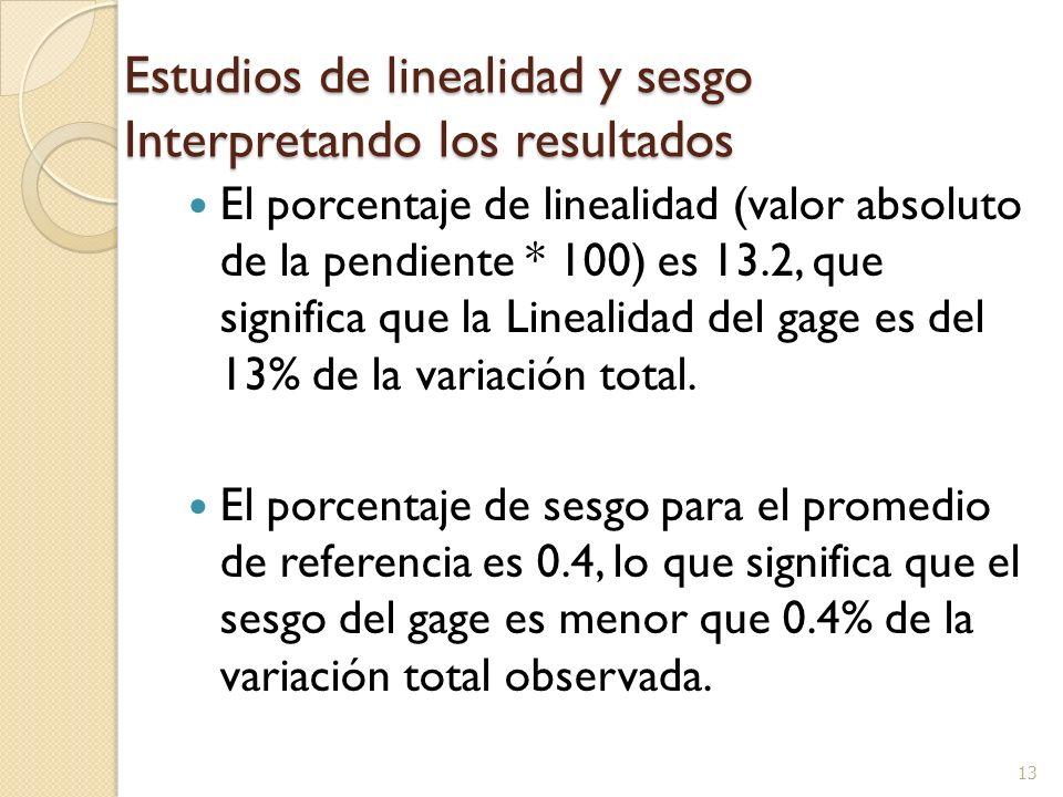 13 Estudios de linealidad y sesgo Interpretando los resultados El porcentaje de linealidad (valor absoluto de la pendiente * 100) es 13.2, que significa que la Linealidad del gage es del 13% de la variación total.