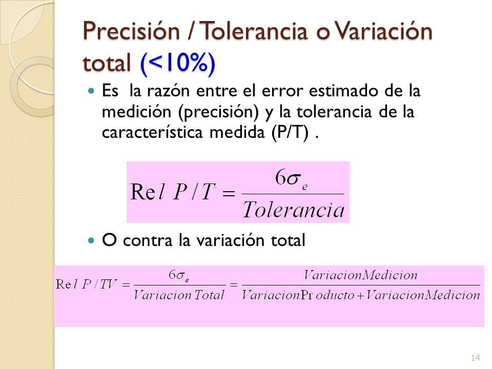 Precisión / Tolerancia o Variación total (<10%) Es la razón entre el error estimado de la medición (precisión) y la tolerancia de la característica medida (P/T).