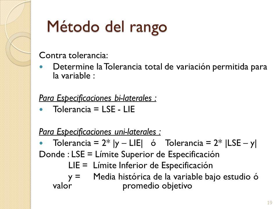19 Método del rango Contra tolerancia: Determine la Tolerancia total de variación permitida para la variable : Para Especificaciones bi-laterales : To