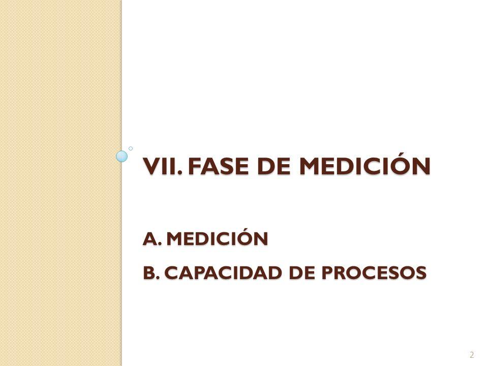 VII. FASE DE MEDICIÓN A. MEDICIÓN B. CAPACIDAD DE PROCESOS 2