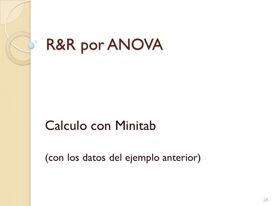 28 R&R por ANOVA Calculo con Minitab (con los datos del ejemplo anterior)