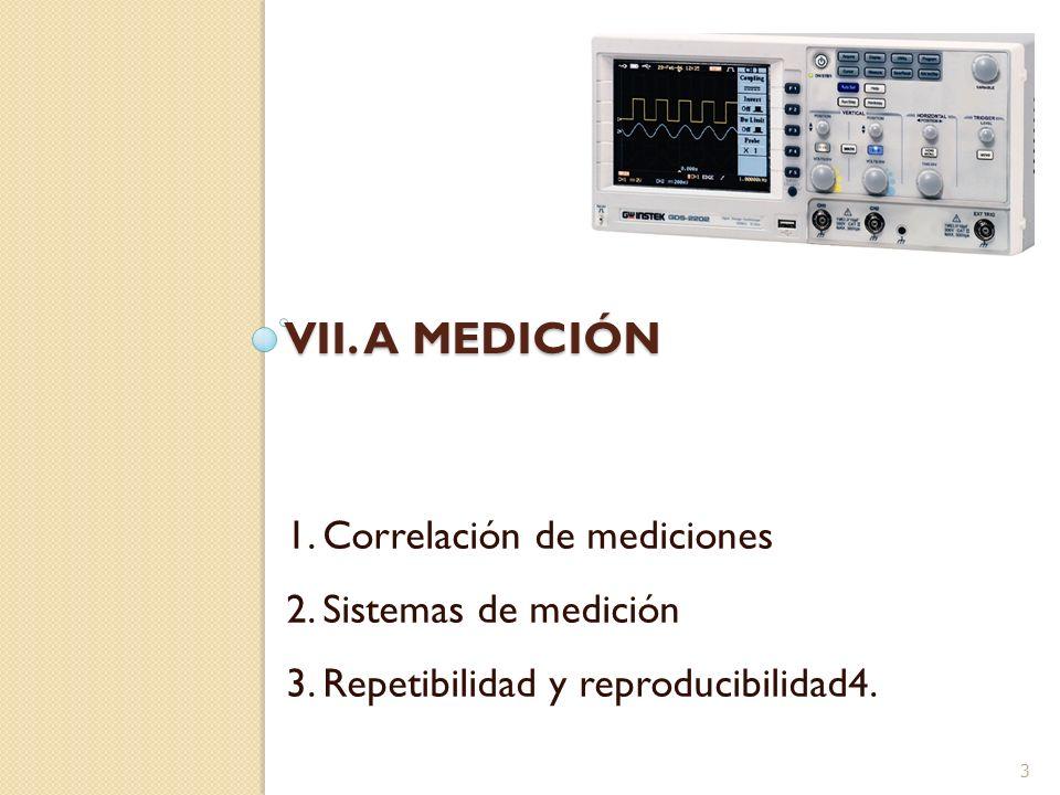 VII. A MEDICIÓN 1. Correlación de mediciones 2. Sistemas de medición 3. Repetibilidad y reproducibilidad4. 3