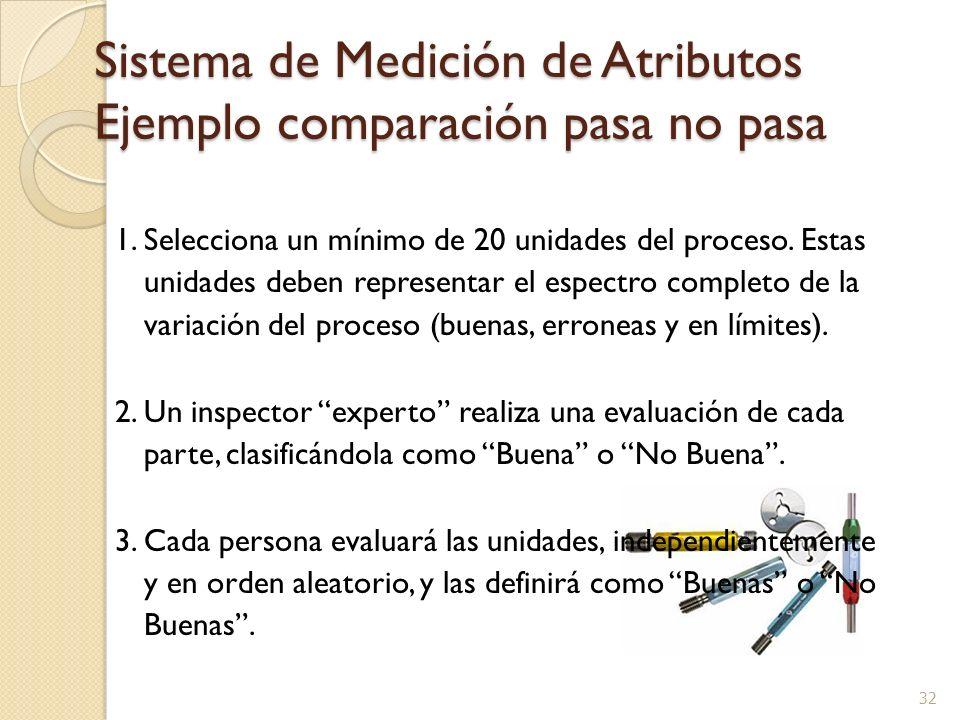 32 Sistema de Medición de Atributos Ejemplo comparación pasa no pasa 1.