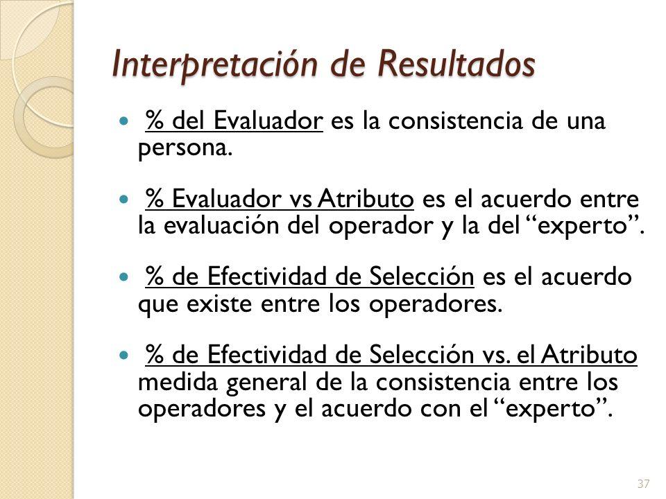 37 Interpretación de Resultados % del Evaluador es la consistencia de una persona. % Evaluador vs Atributo es el acuerdo entre la evaluación del opera