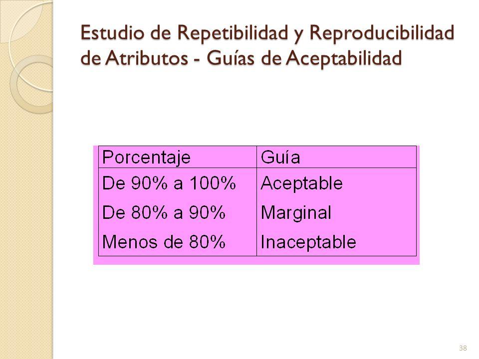 38 Estudio de Repetibilidad y Reproducibilidad de Atributos - Guías de Aceptabilidad