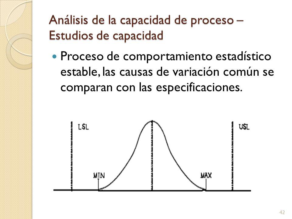 42 Análisis de la capacidad de proceso – Estudios de capacidad Proceso de comportamiento estadístico estable, las causas de variación común se comparan con las especificaciones.