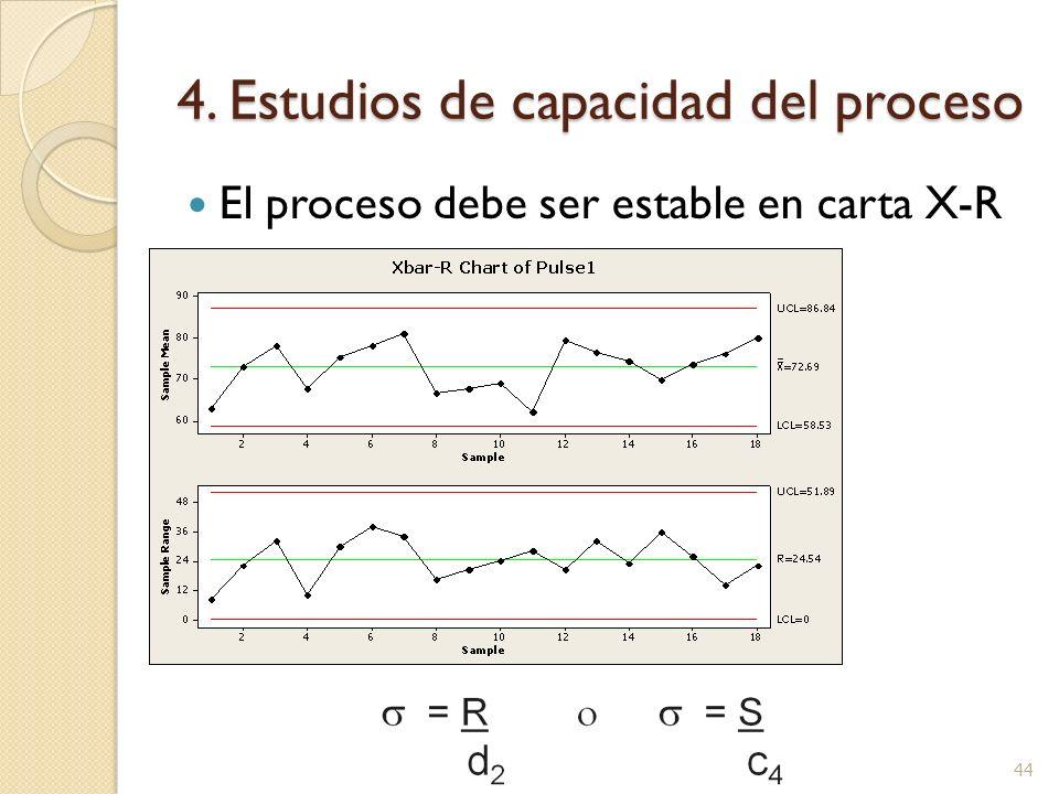 4. Estudios de capacidad del proceso El proceso debe ser estable en carta X-R 44