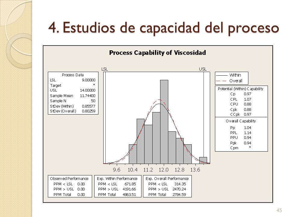 4. Estudios de capacidad del proceso 45