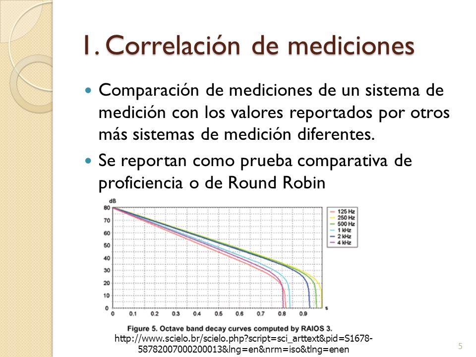 1. Correlación de mediciones Comparación de mediciones de un sistema de medición con los valores reportados por otros más sistemas de medición diferen