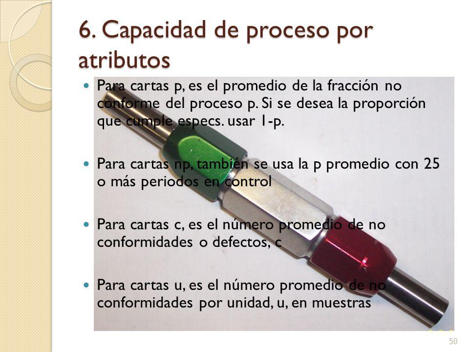 6. Capacidad de proceso por atributos Para cartas p, es el promedio de la fracción no conforme del proceso p. Si se desea la proporción que cumple esp
