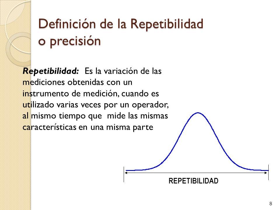 8 Definición de la Repetibilidad o precisión REPETIBILIDAD Repetibilidad: Es la variación de las mediciones obtenidas con un instrumento de medición, cuando es utilizado varias veces por un operador, al mismo tiempo que mide las mismas características en una misma parte