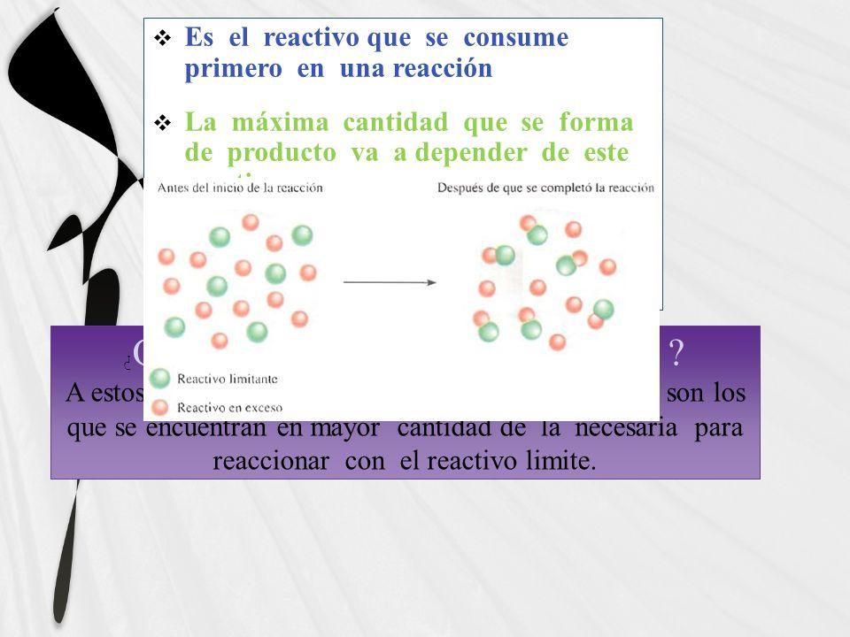 Es el reactivo que se consume primero en una reacción La máxima cantidad que se forma de producto va a depender de este reactivo.
