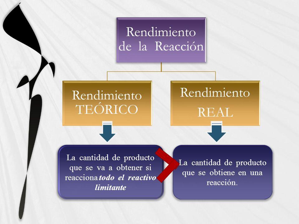 Rendimiento de la Reacción Rendimiento TEÓRICO Rendimiento REAL La cantidad de producto que se va a obtener si reacciona todo el reactivo limitante La cantidad de producto que se obtiene en una reacción.