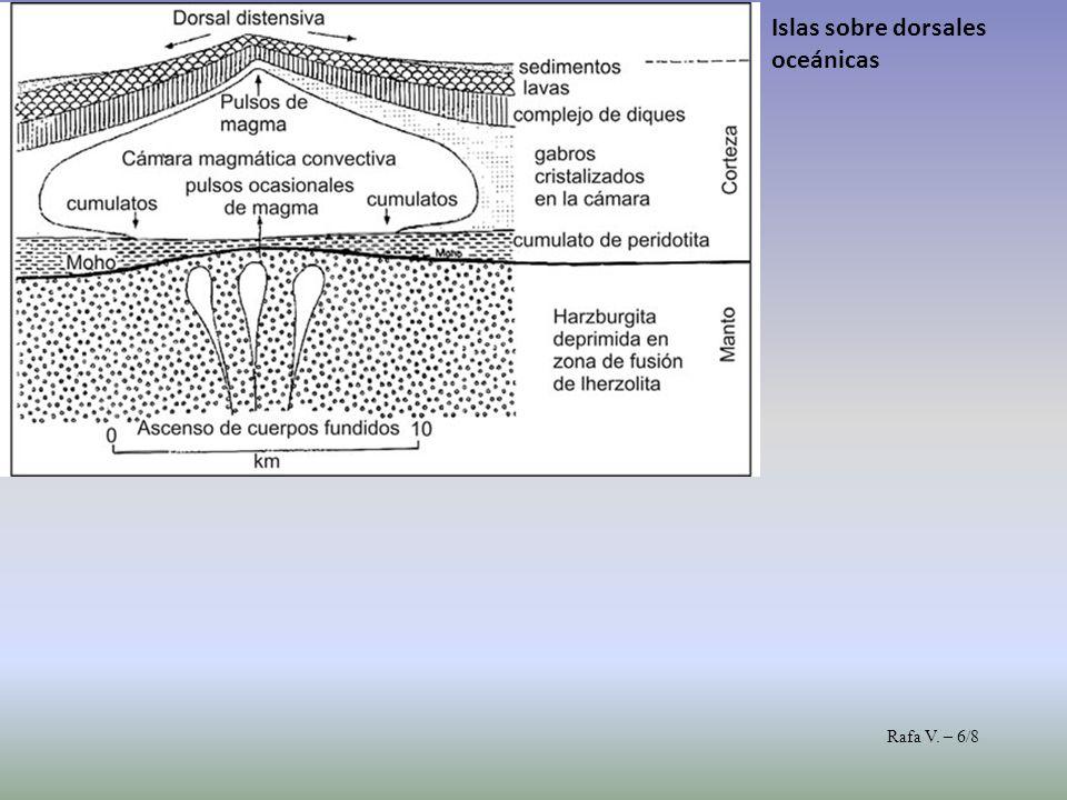 Islas sobre dorsales oceánicas Rafa V. – 6/8