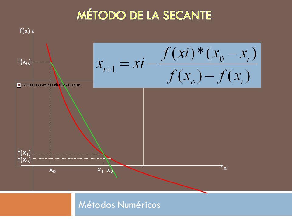 x0x0 x1x1 f(x) x f(x 0 ) f(x 1 ) x2x2 f(x 2 ) Métodos Numéricos