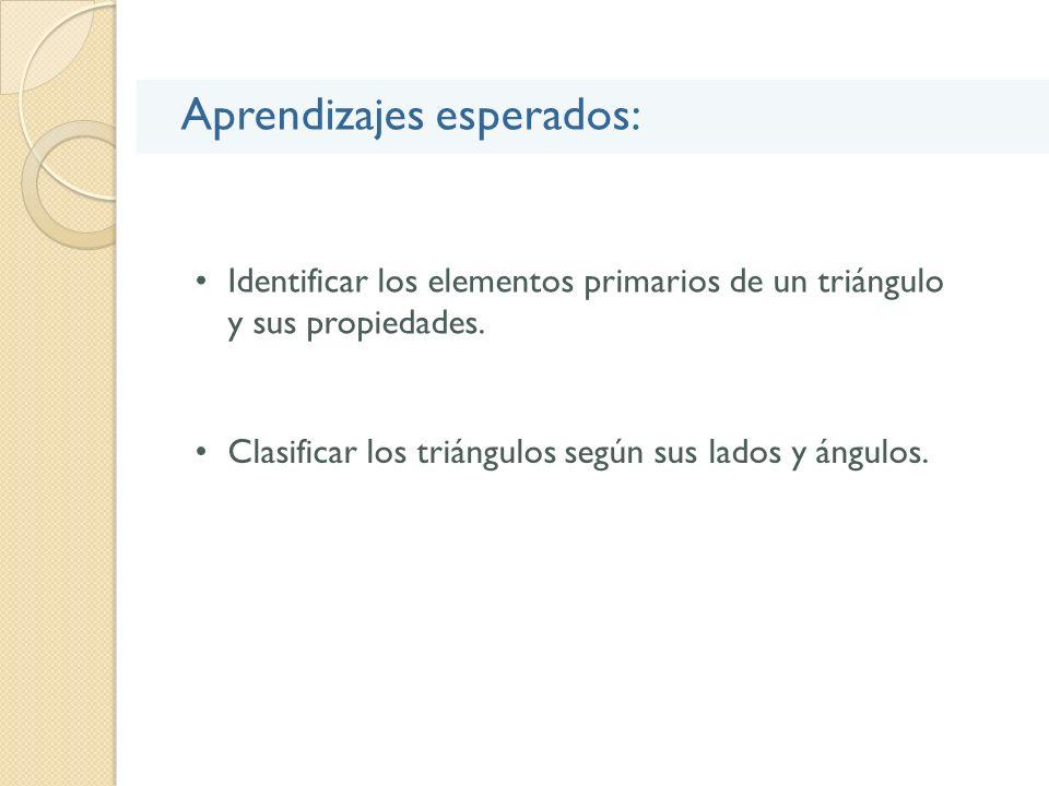 Aprendizajes esperados: Identificar los elementos primarios de un triángulo y sus propiedades. Clasificar los triángulos según sus lados y ángulos.