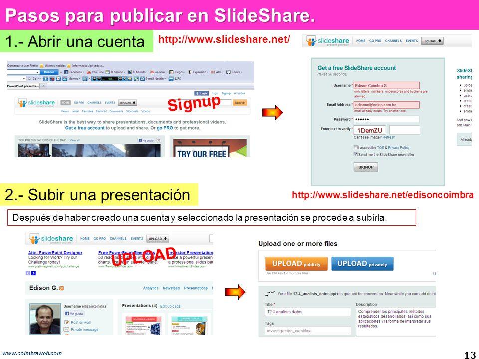 Pasos para publicar en SlideShare.