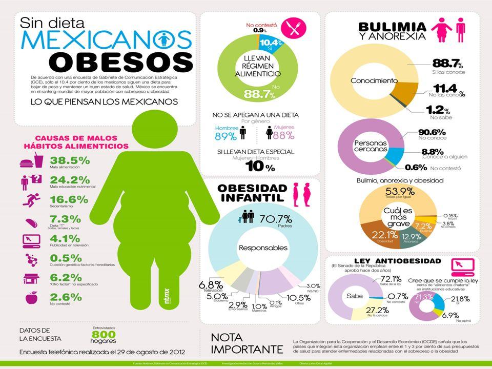 Año 2012: más de 4 millones de niños son obesos A los 30 años serán ancianos
