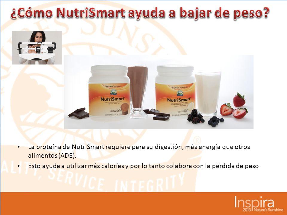 La proteína de NutriSmart requiere para su digestión, más energía que otros alimentos (ADE).