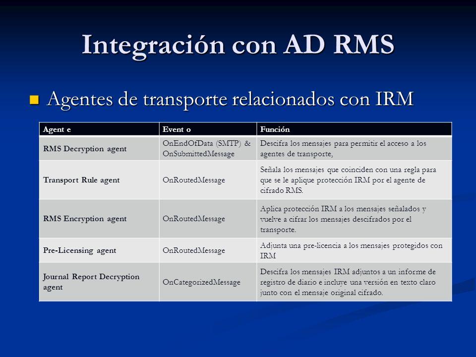 Integración con AD RMS Agentes de transporte relacionados con IRM Agentes de transporte relacionados con IRM Agent eEvent oFunción RMS Decryption agen