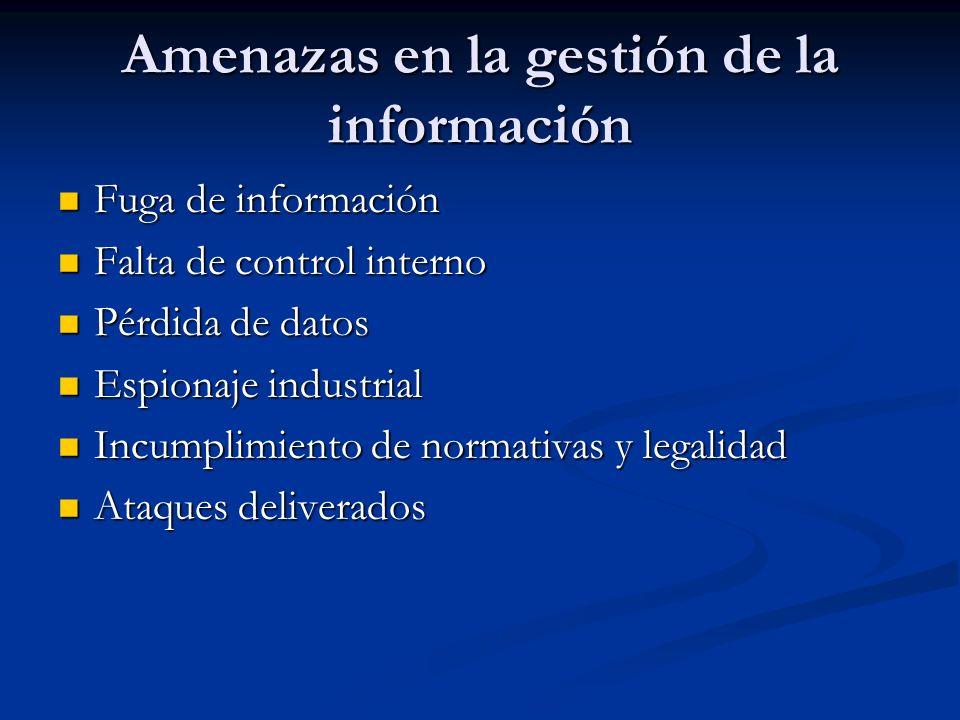 Fuga de información Fuga de información Falta de control interno Falta de control interno Pérdida de datos Pérdida de datos Espionaje industrial Espio