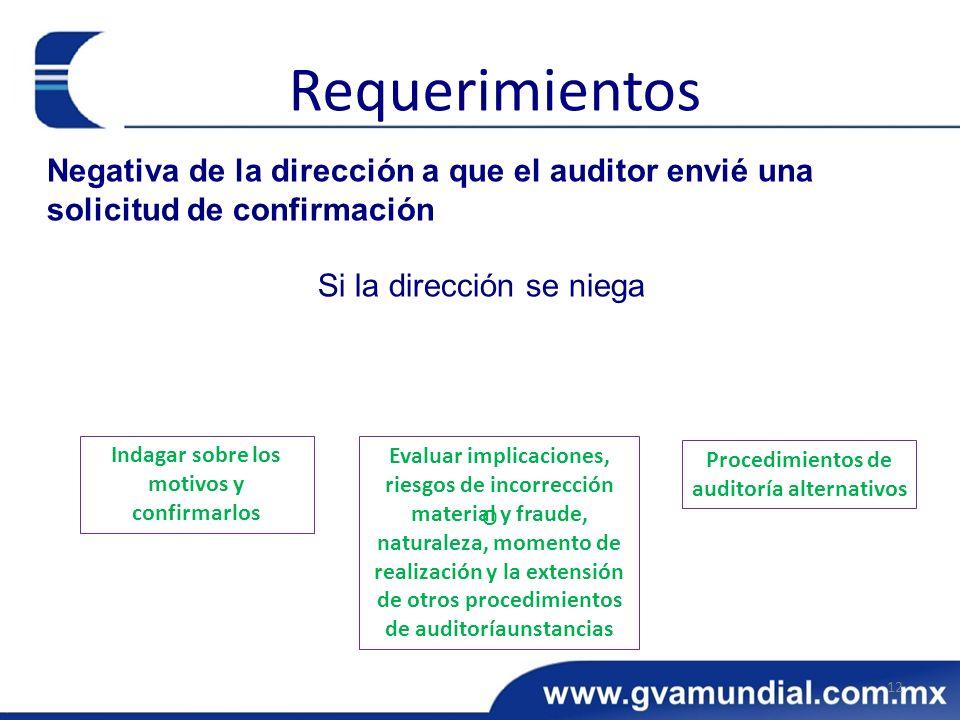 Negativa de la dirección a que el auditor envié una solicitud de confirmación Si la dirección se niega 12 Requerimientos Indagar sobre los motivos y c