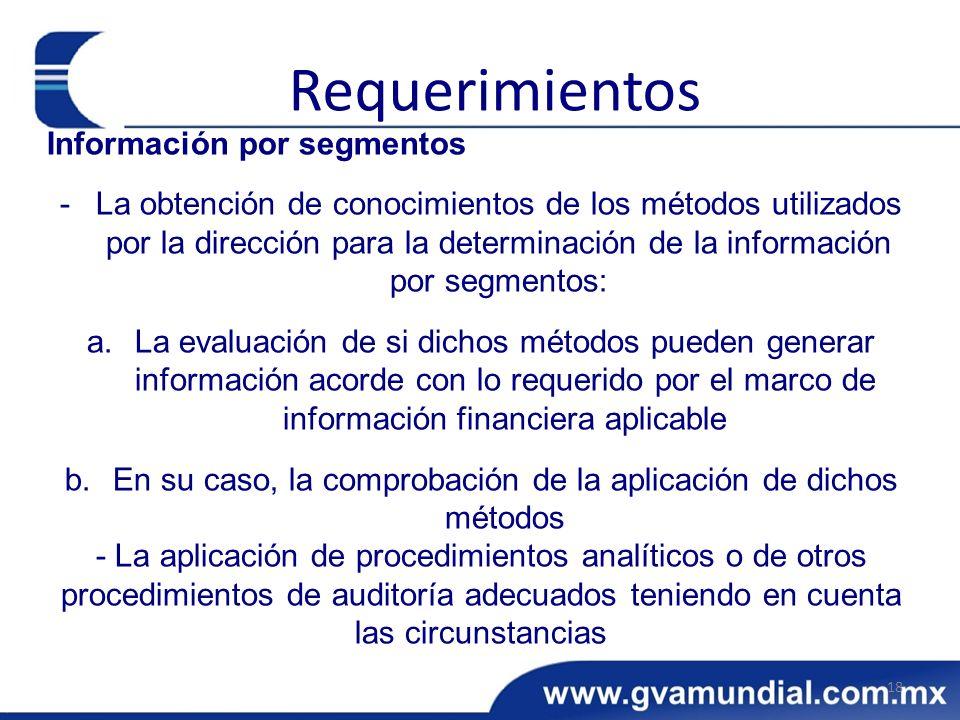Información por segmentos -La obtención de conocimientos de los métodos utilizados por la dirección para la determinación de la información por segmen
