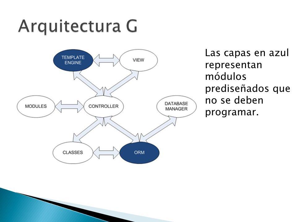 Las capas en azul representan módulos prediseñados que no se deben programar.