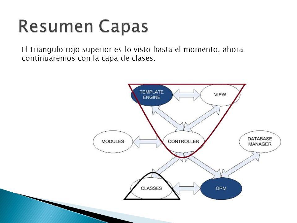 El triangulo rojo superior es lo visto hasta el momento, ahora continuaremos con la capa de clases.
