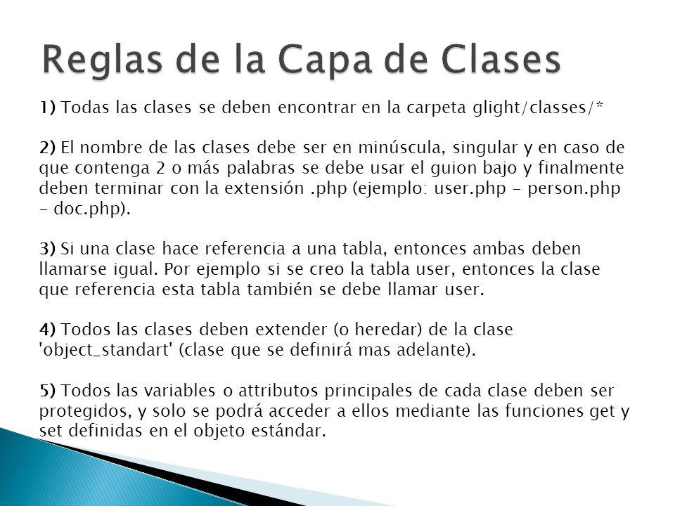 1) Todas las clases se deben encontrar en la carpeta glight/classes/* 2) El nombre de las clases debe ser en minúscula, singular y en caso de que contenga 2 o más palabras se debe usar el guion bajo y finalmente deben terminar con la extensión.php (ejemplo: user.php - person.php - doc.php).