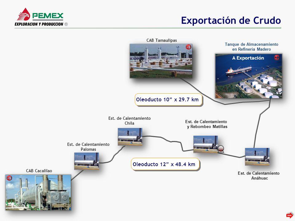 CAB Tamaulipas A Exportación Oleoducto 12 x 48.4 km Oleoducto 10 x 29.7 km CAB Cacalilao Est. de Calentamiento y Rebombeo Matillas Est. de Calentamien