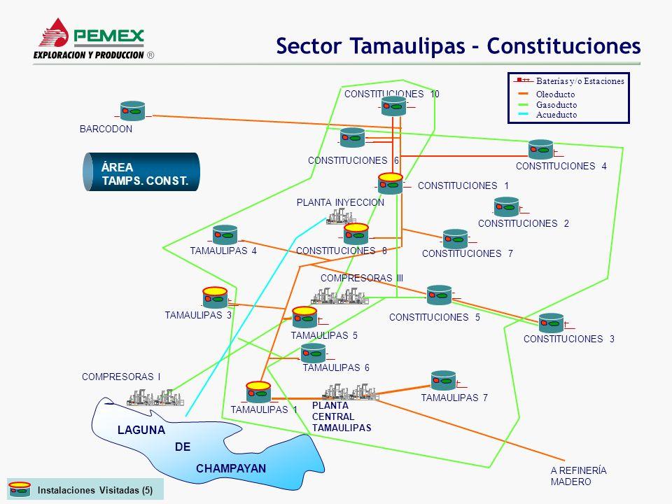 BARCODON CONSTITUCIONES 3 CONSTITUCIONES 4 LAGUNA DE CHAMPAYAN TAMAULIPAS 7 TAMAULIPAS 1 TAMAULIPAS 6 TAMAULIPAS 3 CONSTITUCIONES 5 TAMAULIPAS 4 CONST