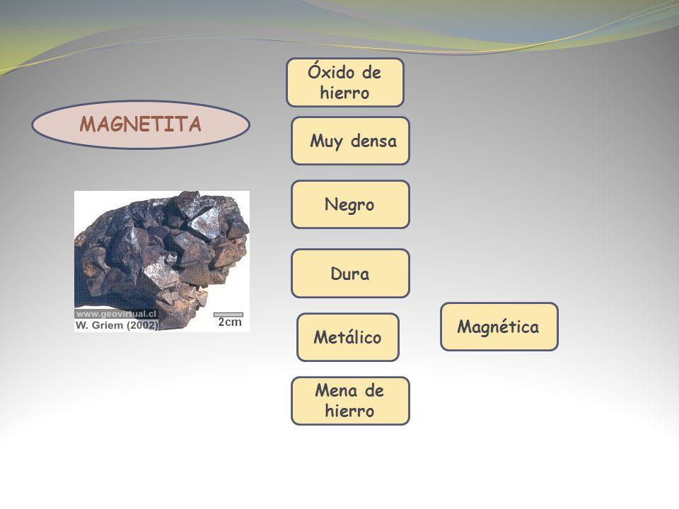 Óxido de hierro Muy densa Magnética Metálico Mena de hierro MAGNETITA Negro Dura