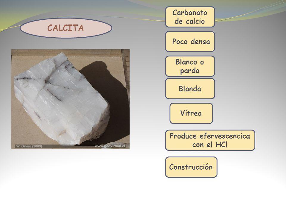 Carbonato de calcio Poco densa Produce efervescencica con el HCl Vítreo Construcción CALCITA Blanco o pardo Blanda