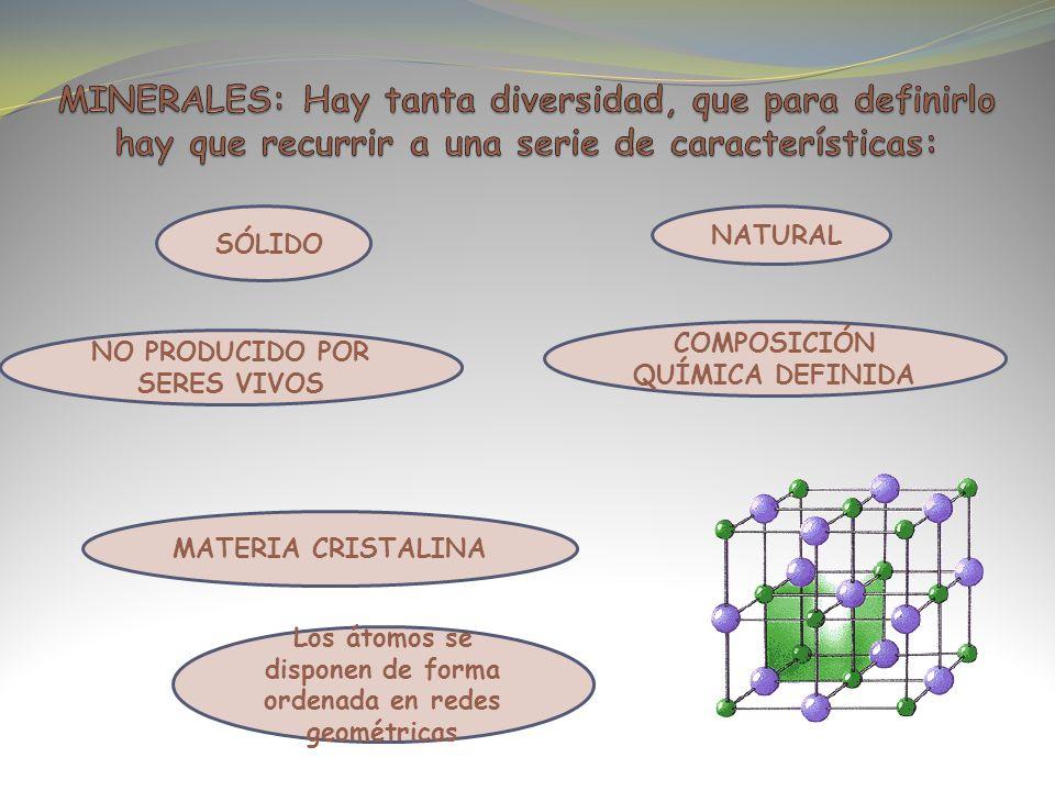 SÓLIDO NATURAL NO PRODUCIDO POR SERES VIVOS COMPOSICIÓN QUÍMICA DEFINIDA MATERIA CRISTALINA Los átomos se disponen de forma ordenada en redes geométricas
