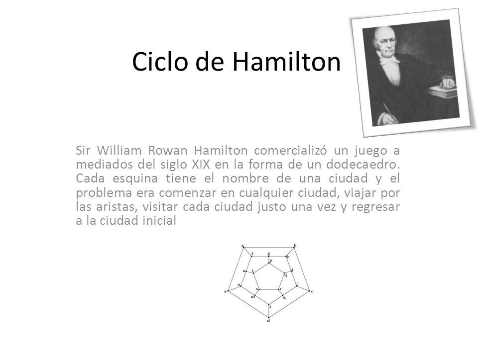 Ciclo de Hamilton Sir William Rowan Hamilton comercializó un juego a mediados del siglo XIX en la forma de un dodecaedro. Cada esquina tiene el nombre