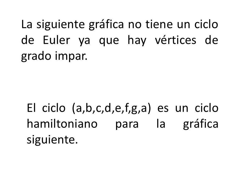 La siguiente gráfica no tiene un ciclo de Euler ya que hay vértices de grado impar. El ciclo (a,b,c,d,e,f,g,a) es un ciclo hamiltoniano para la gráfic