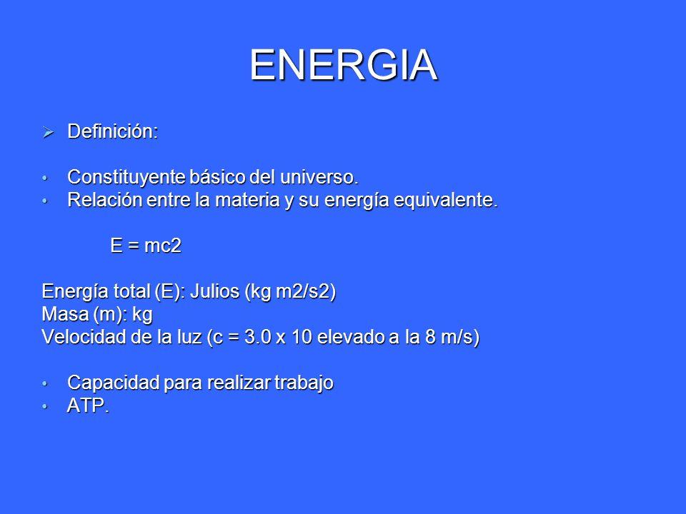 ENERGIA Definición: Definición: Constituyente básico del universo. Constituyente básico del universo. Relación entre la materia y su energía equivalen