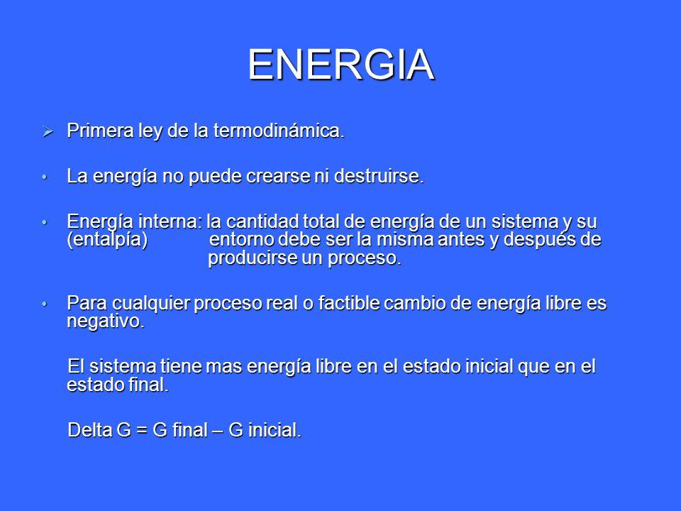 ENERGIA PRIMERA LEY DE TERMODINAMICA Cambio de energía: reacción procede de menor cero manera espontánea (negativa) con perdida de DeltaG < 0 energía libre (Exorgonico) Cambio de energía: reacción procede de menor cero manera espontánea (negativa) con perdida de DeltaG < 0 energía libre (Exorgonico) Cambio de energía libre: prevalecen las Cambio de energía libre: prevalecen las es igual a cero condiciones de DeltaG = 0 equilibrio y el proceso es Isorgonico (no se intercambia energía) Cambio de energía libre: el proceso no es factible Cambio de energía libre: el proceso no es factible es positivo y es endorgonico DeltaG > 0