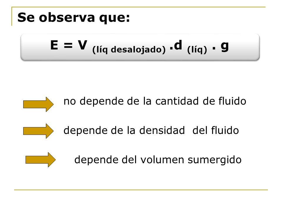 no depende de la cantidad de fluido depende de la densidad del fluido depende del volumen sumergido E = V (líq desalojado).d (líq). g Se observa que: