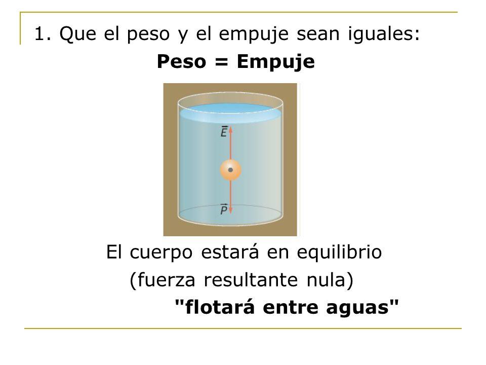 1. Que el peso y el empuje sean iguales: Peso = Empuje El cuerpo estará en equilibrio (fuerza resultante nula)